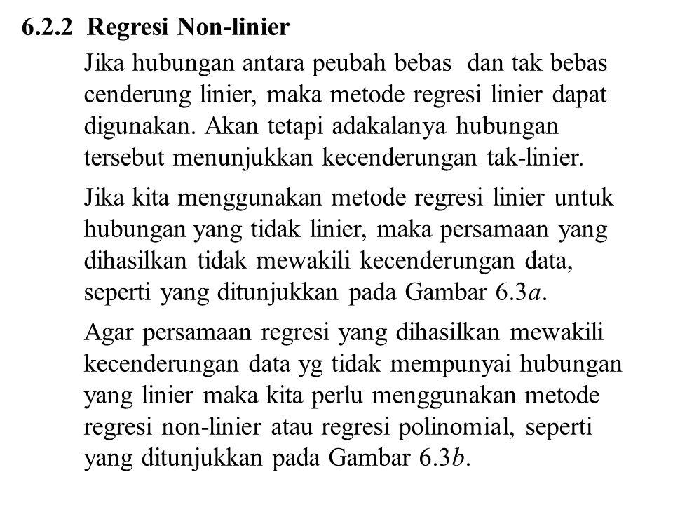 6.2.2 Regresi Non-linier
