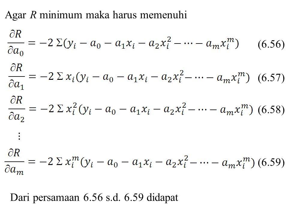Agar R minimum maka harus memenuhi