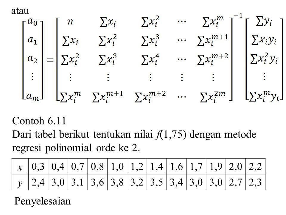 atau Contoh 6.11. Dari tabel berikut tentukan nilai f(1,75) dengan metode regresi polinomial orde ke 2.