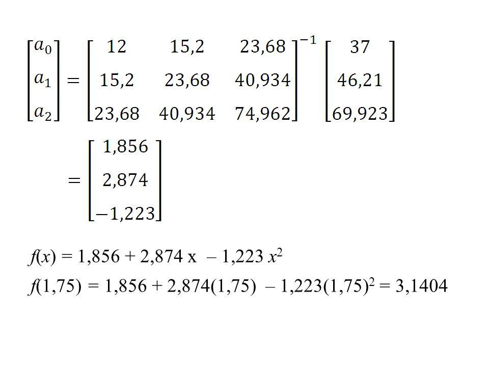 f(x) = 1,856 + 2,874 x – 1,223 x2 f(1,75) = 1,856 + 2,874(1,75) – 1,223(1,75)2 = 3,1404