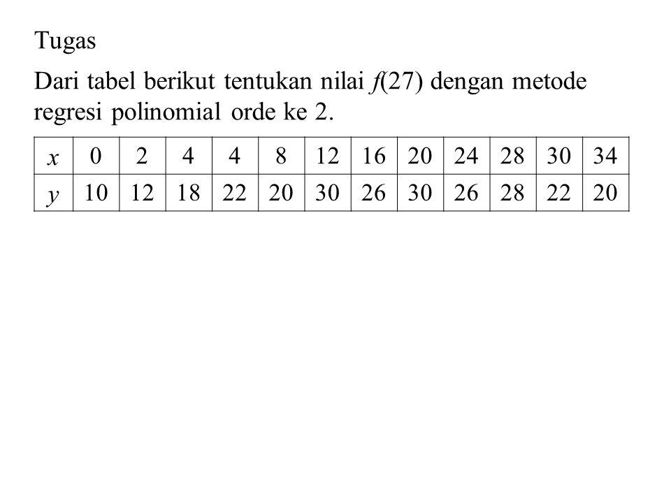 Tugas Dari tabel berikut tentukan nilai f(27) dengan metode regresi polinomial orde ke 2. x. 2. 4.