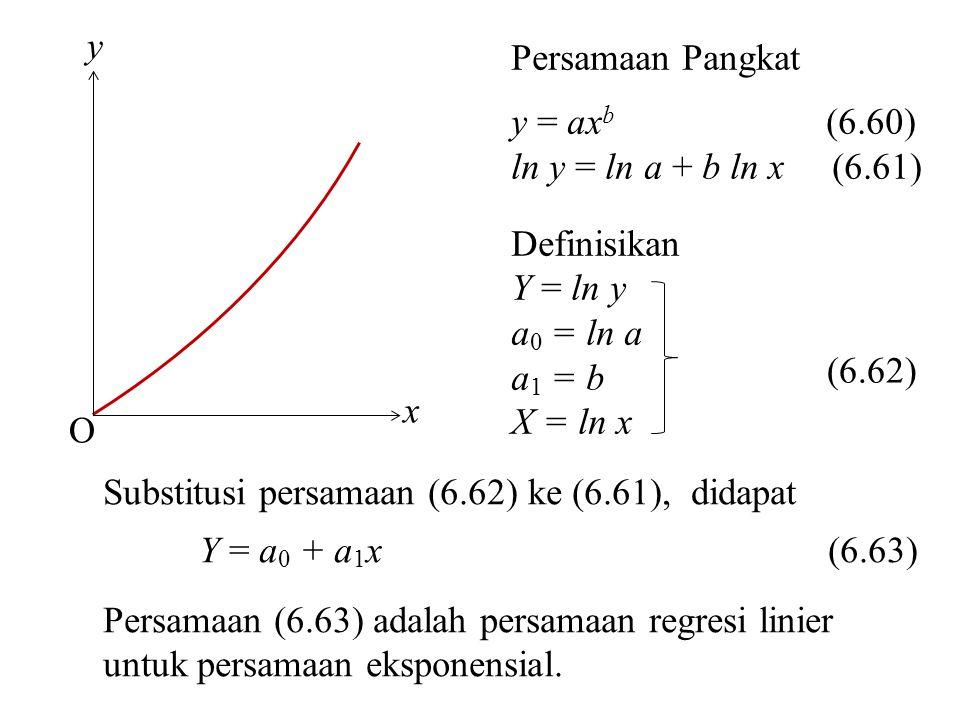 O x. y. Persamaan Pangkat. y = axb (6.60) ln y = ln a + b ln x (6.61)