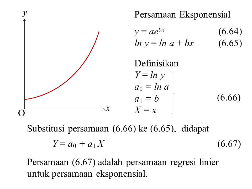 O x. y. Persamaan Eksponensial. y = aebx (6.64) ln y = ln a + bx (6.65)