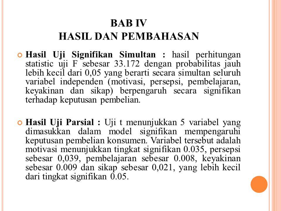 BAB IV HASIL DAN PEMBAHASAN