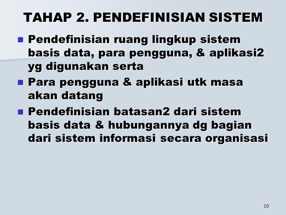 TAHAP 2. PENDEFINISIAN SISTEM