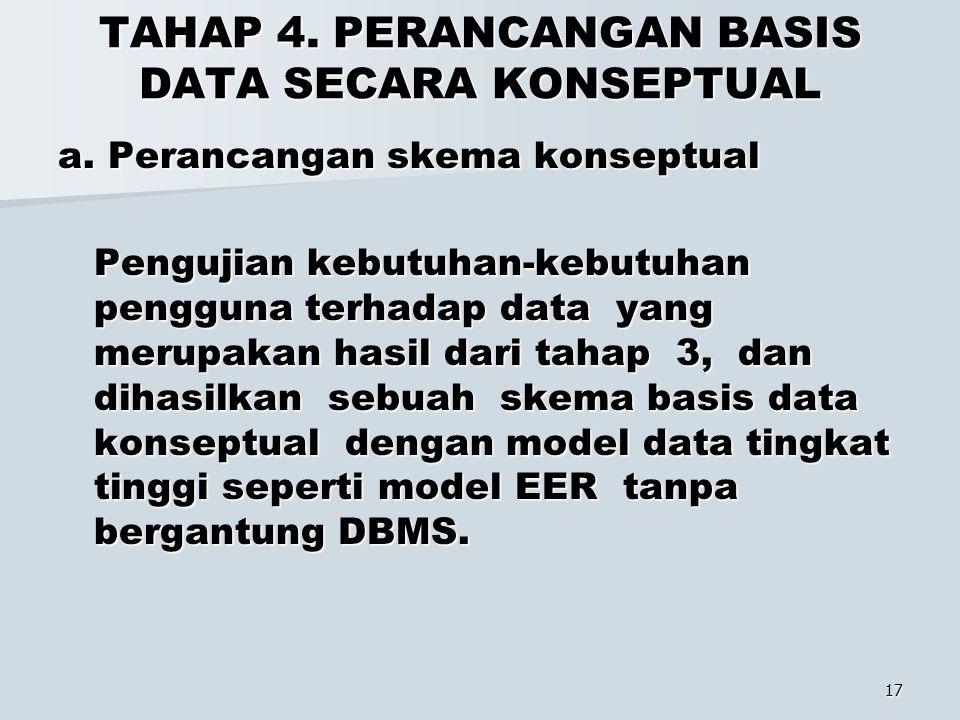 TAHAP 4. PERANCANGAN BASIS DATA SECARA KONSEPTUAL