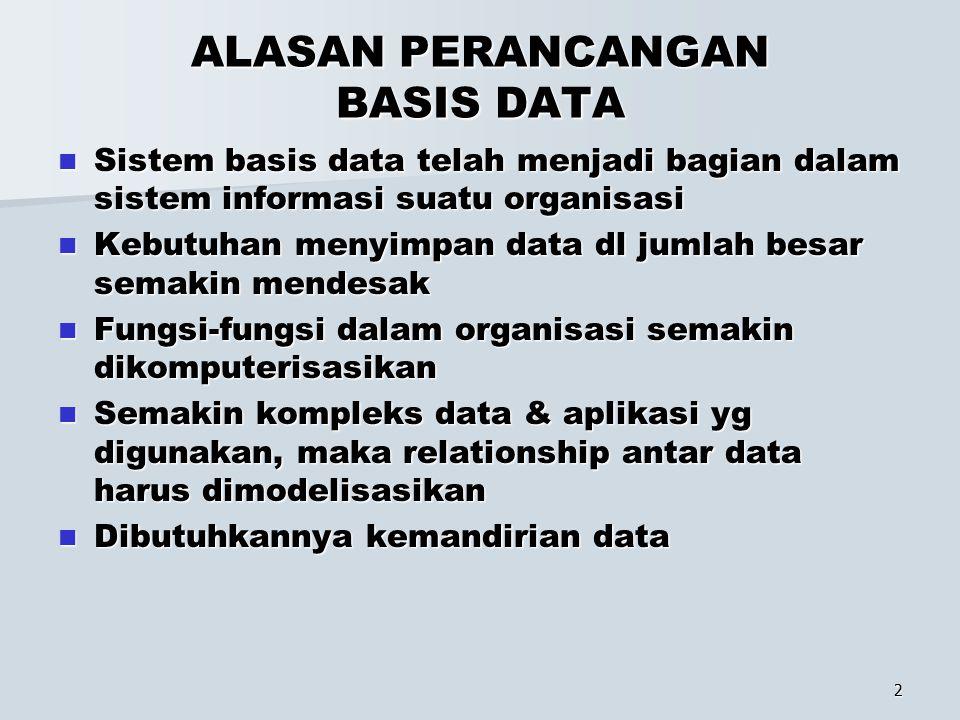 ALASAN PERANCANGAN BASIS DATA