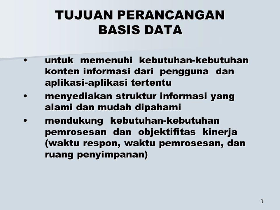 TUJUAN PERANCANGAN BASIS DATA