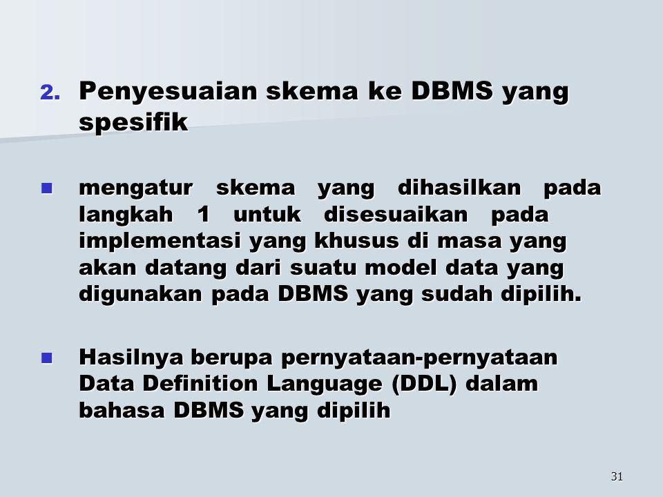 Penyesuaian skema ke DBMS yang spesifik
