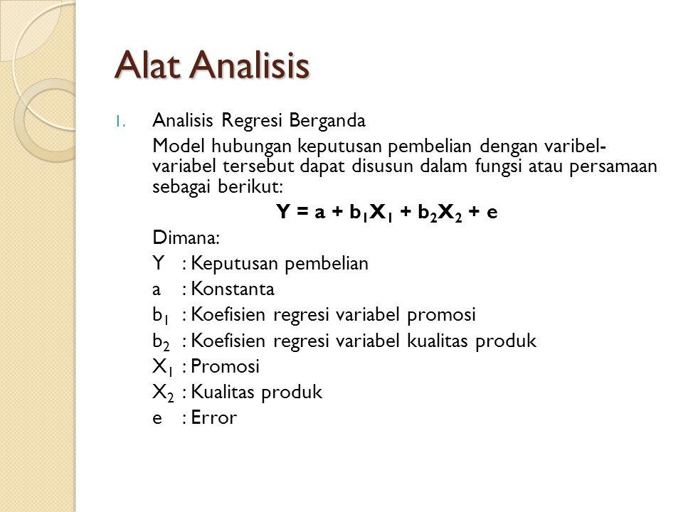 Alat Analisis Analisis Regresi Berganda