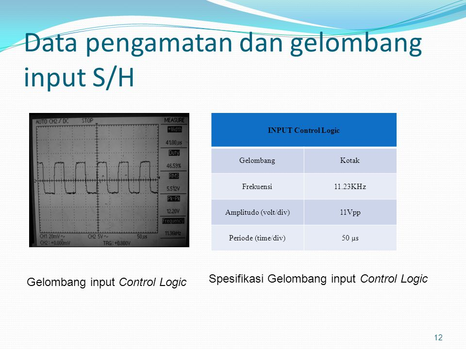 Data pengamatan dan gelombang input S/H