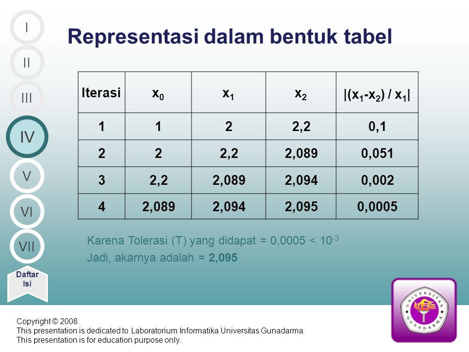 Representasi dalam bentuk tabel