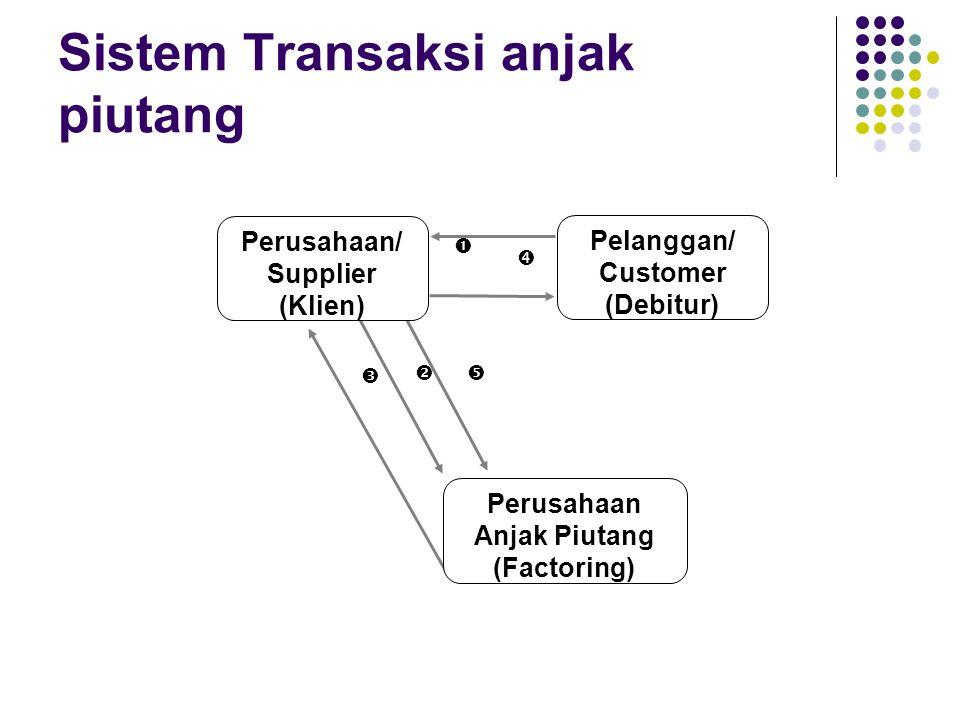 Sistem Transaksi anjak piutang