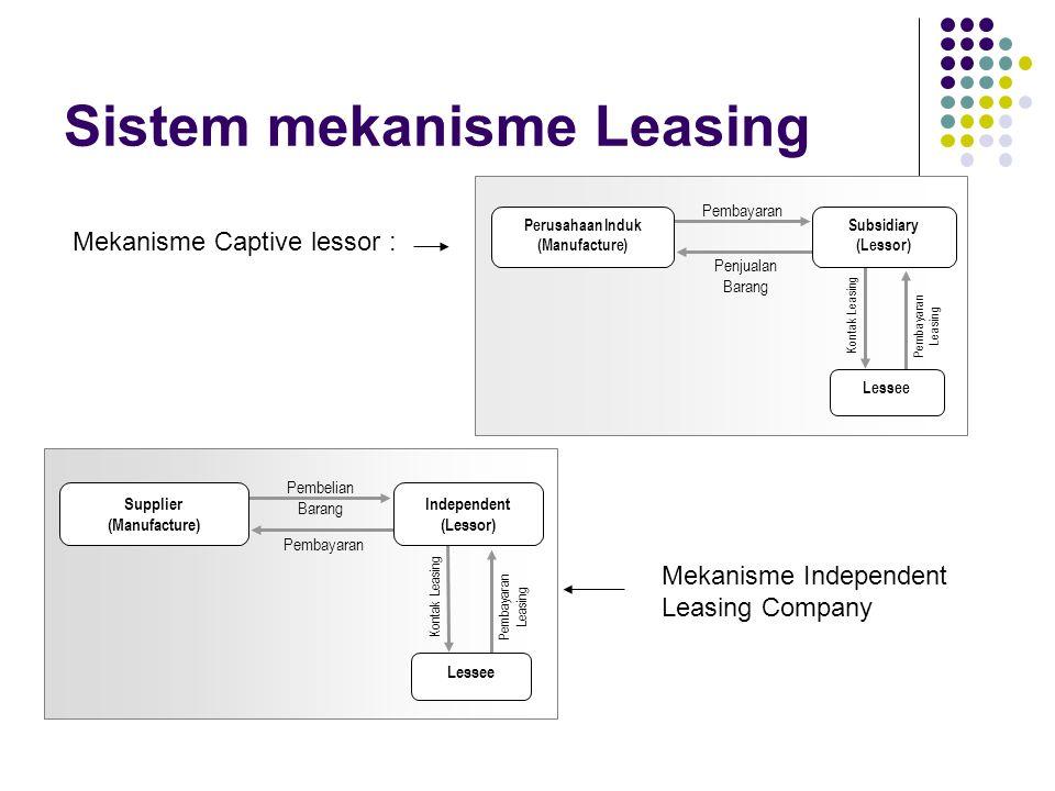 Sistem mekanisme Leasing