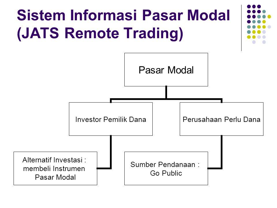 Sistem Informasi Pasar Modal (JATS Remote Trading)