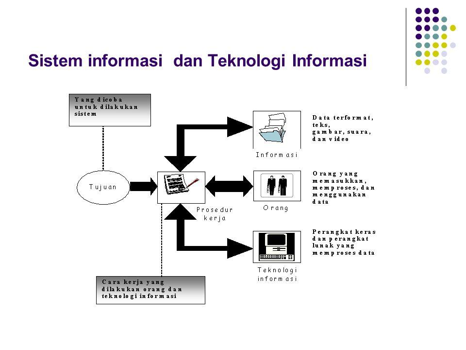 Sistem informasi dan Teknologi Informasi