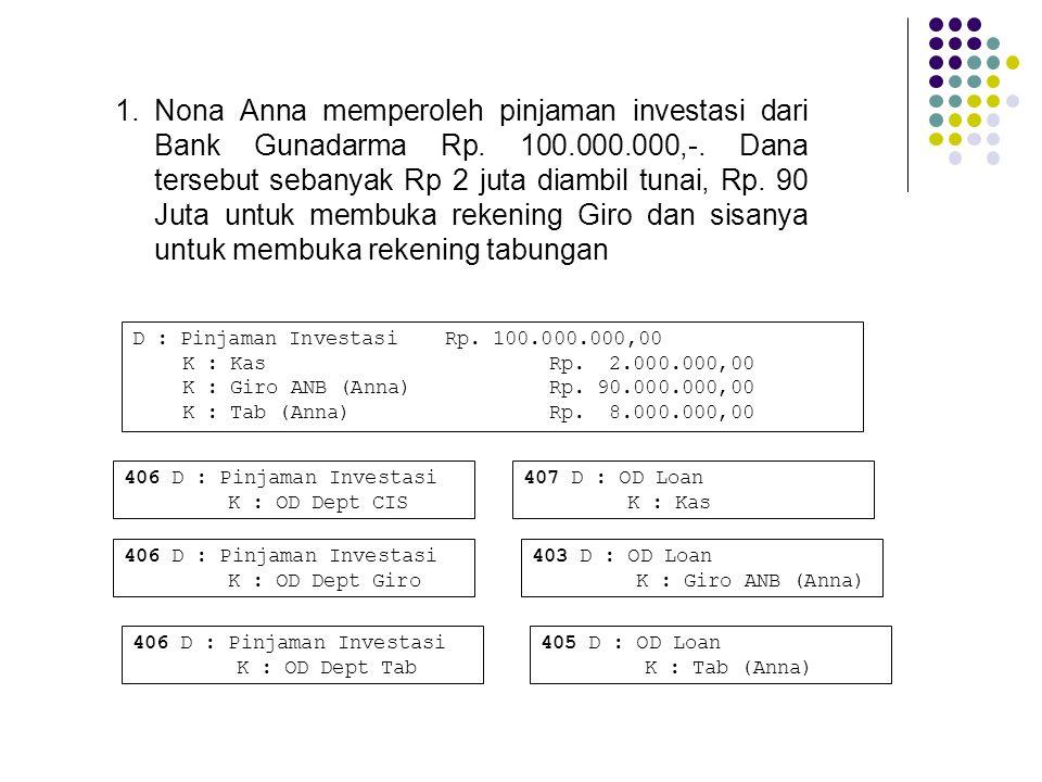 Nona Anna memperoleh pinjaman investasi dari Bank Gunadarma Rp. 100