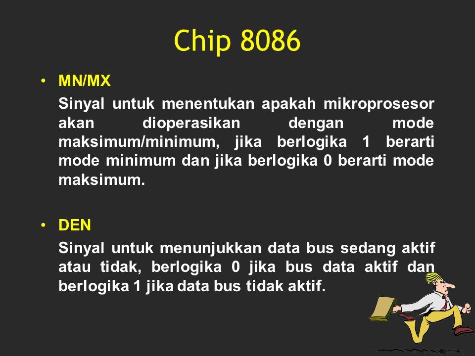 Chip 8086 MN/MX.