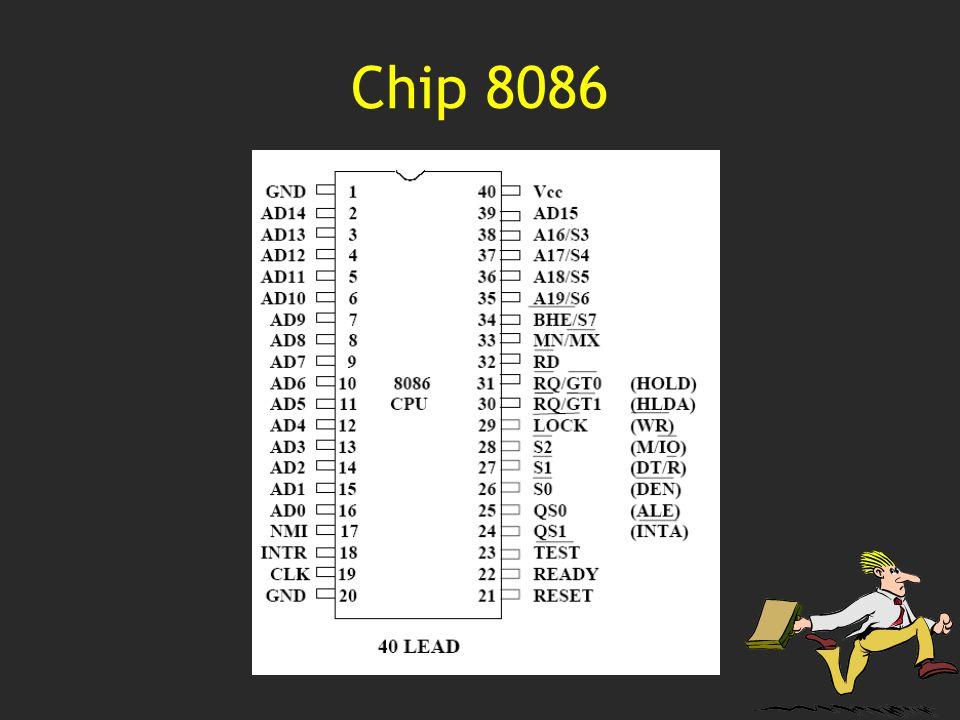 Chip 8086