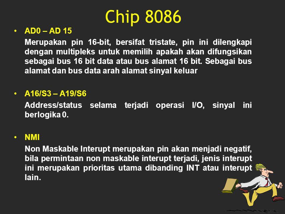 Chip 8086 AD0 – AD 15.