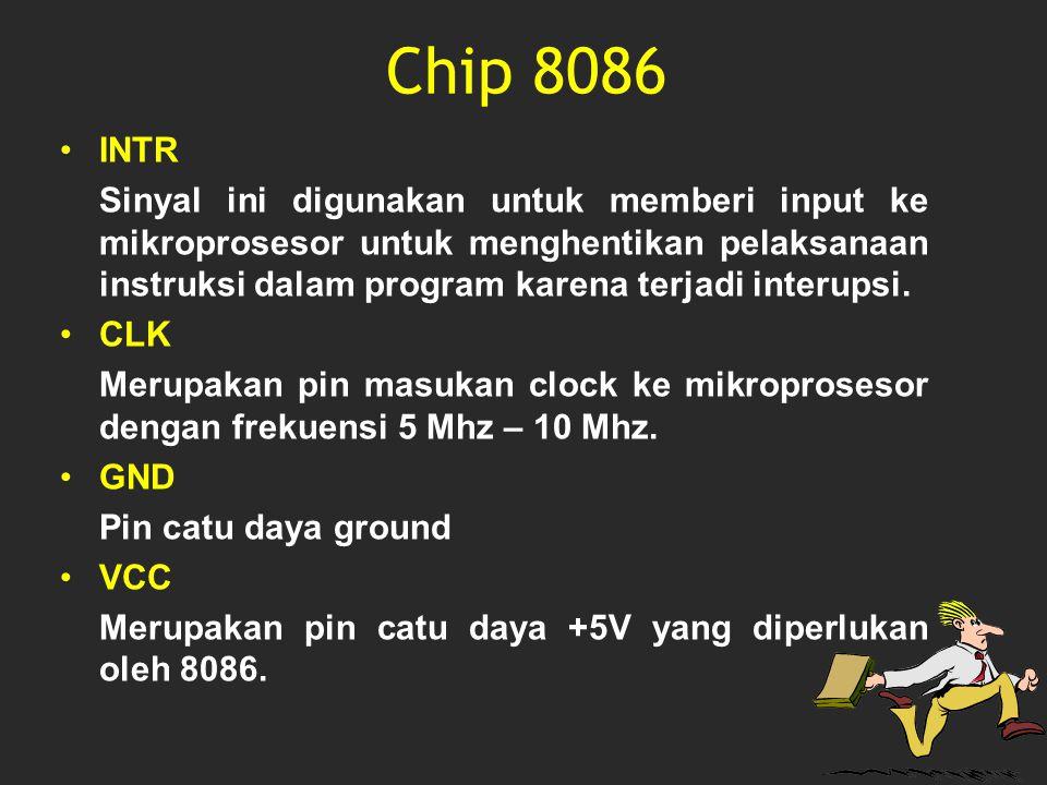 Chip 8086 INTR.