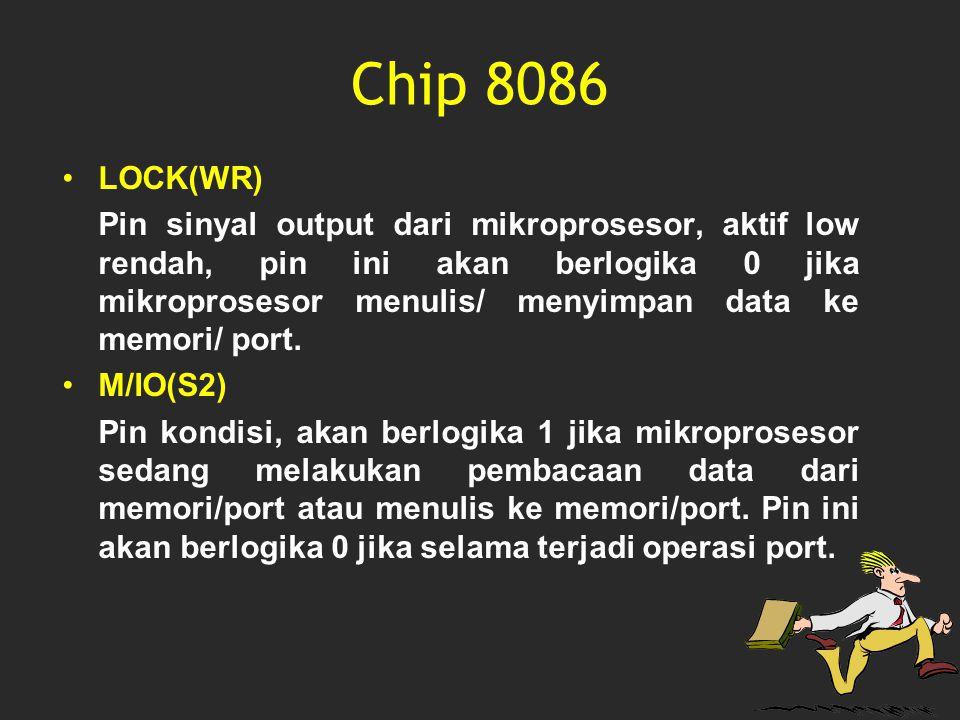Chip 8086 LOCK(WR)