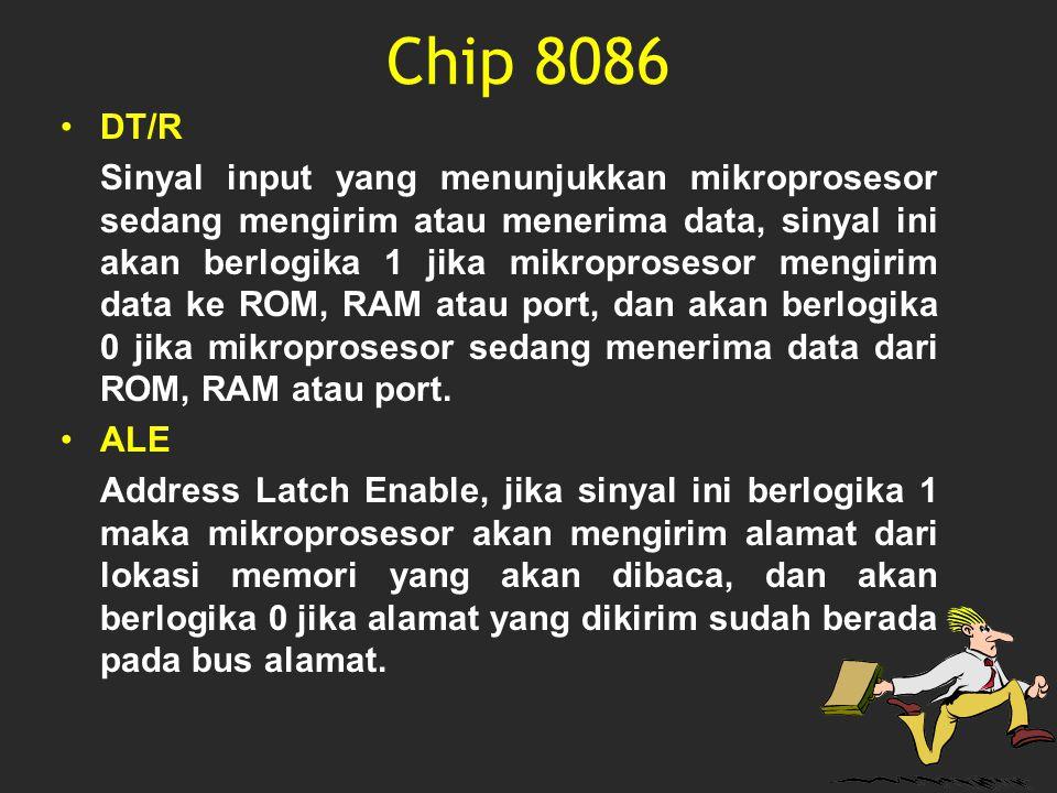 Chip 8086 DT/R.
