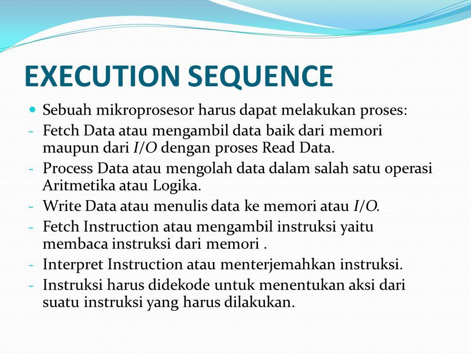EXECUTION SEQUENCE Sebuah mikroprosesor harus dapat melakukan proses: