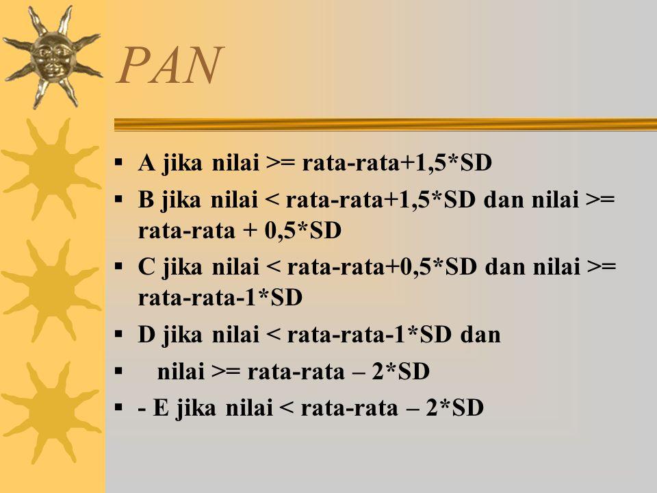 PAN A jika nilai >= rata-rata+1,5*SD