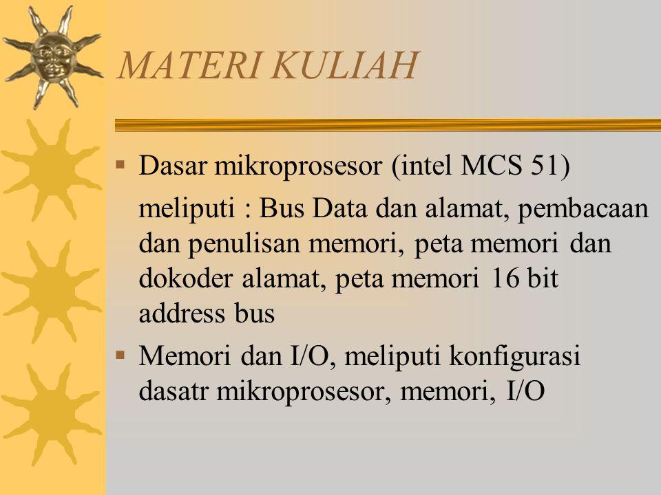 MATERI KULIAH Dasar mikroprosesor (intel MCS 51)