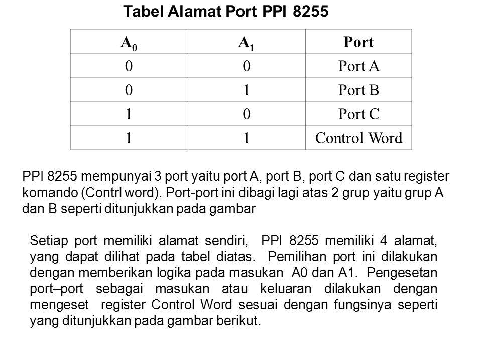 Tabel Alamat Port PPI 8255 A0 A1 Port Port A 1 Port B Port C