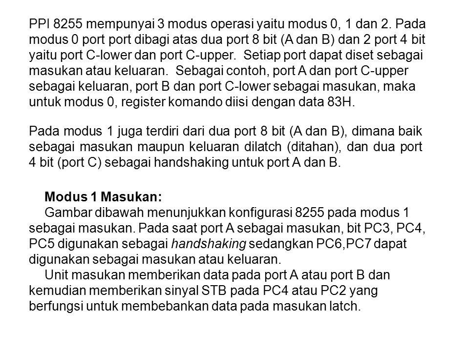 PPI 8255 mempunyai 3 modus operasi yaitu modus 0, 1 dan 2