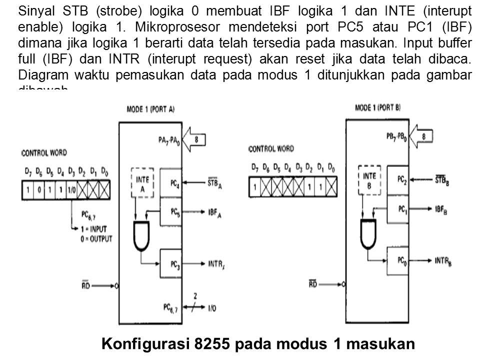 Konfigurasi 8255 pada modus 1 masukan