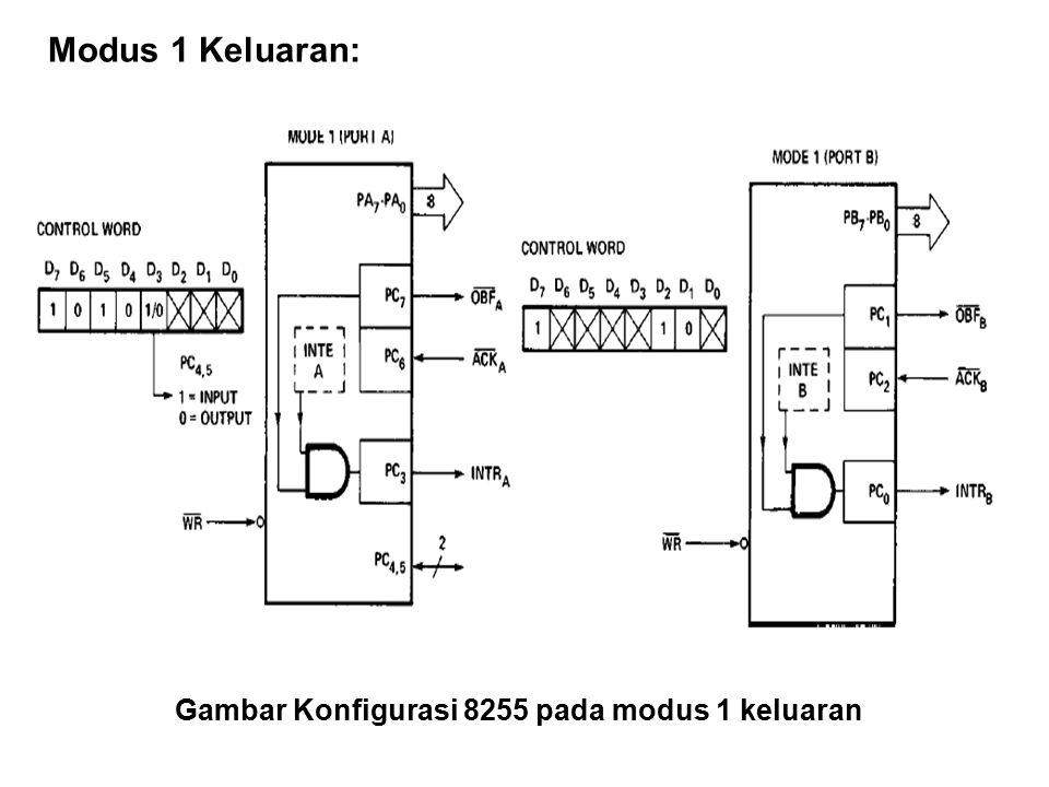 Gambar Konfigurasi 8255 pada modus 1 keluaran