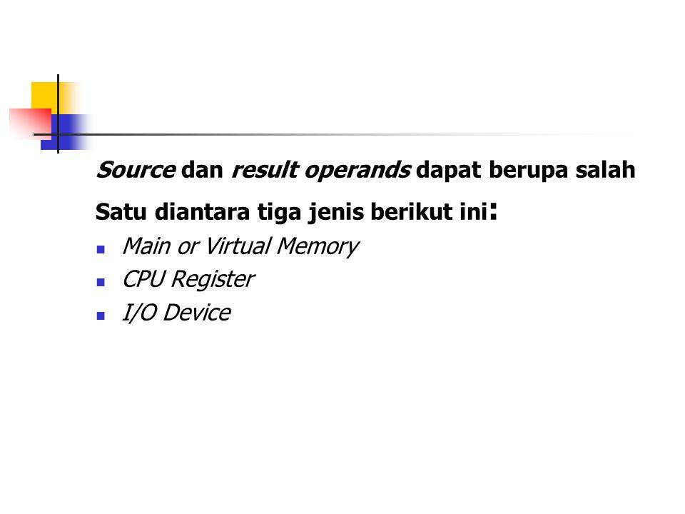 Source dan result operands dapat berupa salah