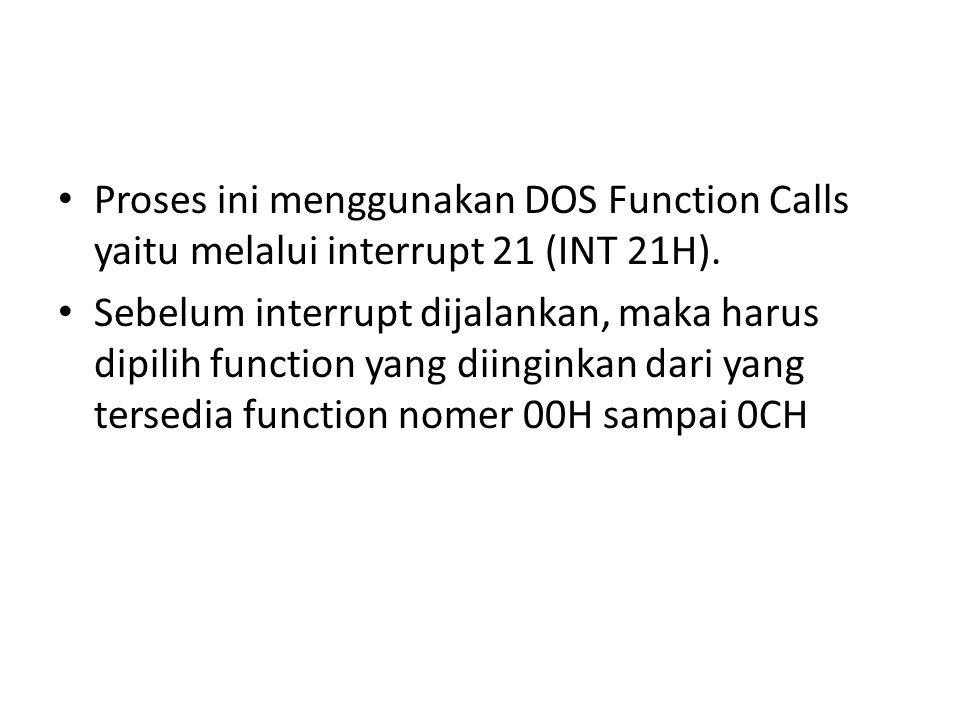 Proses ini menggunakan DOS Function Calls yaitu melalui interrupt 21 (INT 21H).