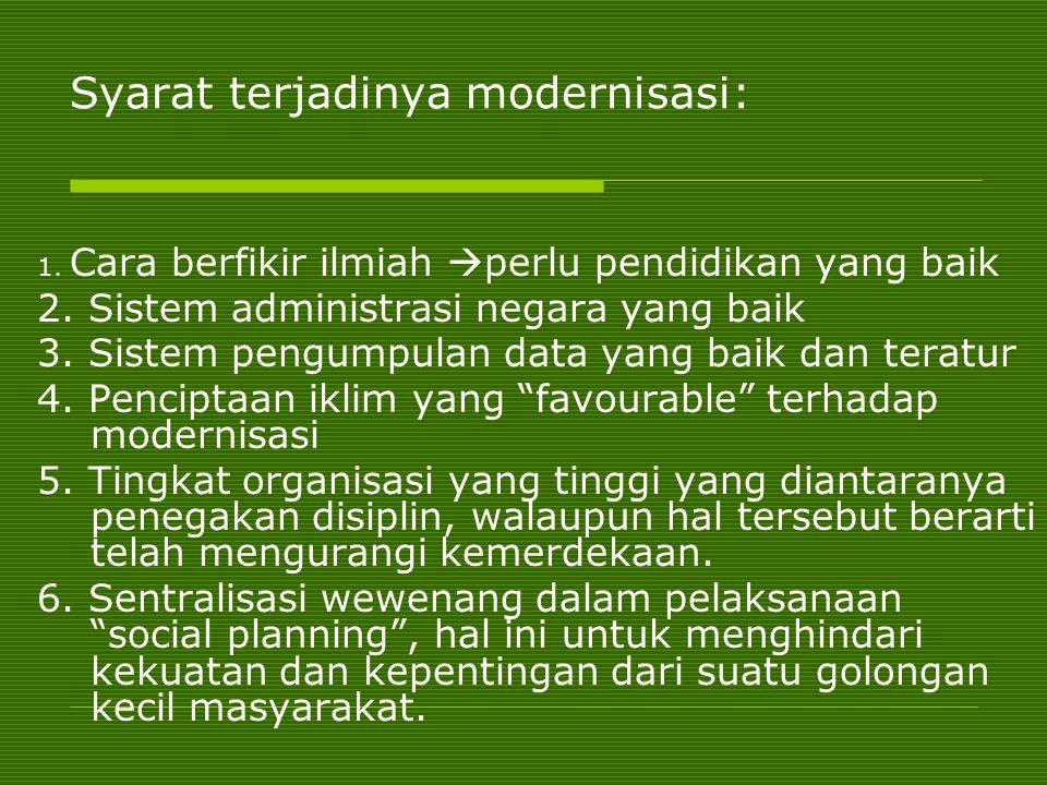 Syarat terjadinya modernisasi: Syarat terjadinya modernisasi: