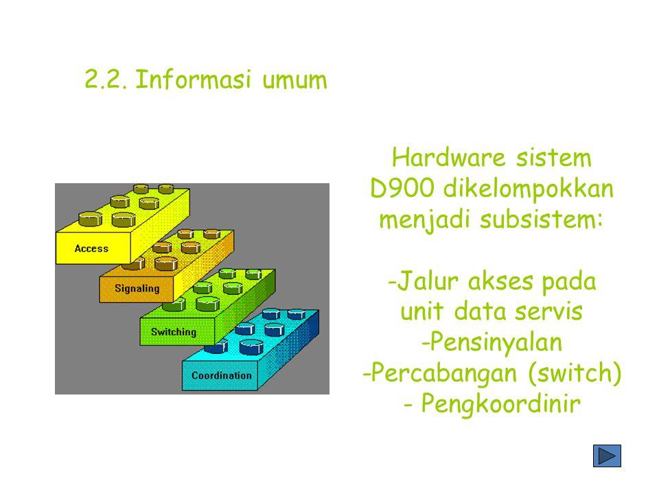 2.2. Informasi umum