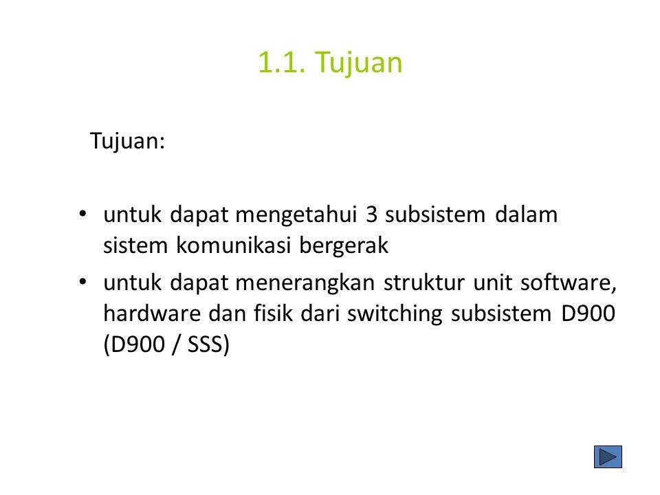 1.1. Tujuan Tujuan: untuk dapat mengetahui 3 subsistem dalam sistem komunikasi bergerak.
