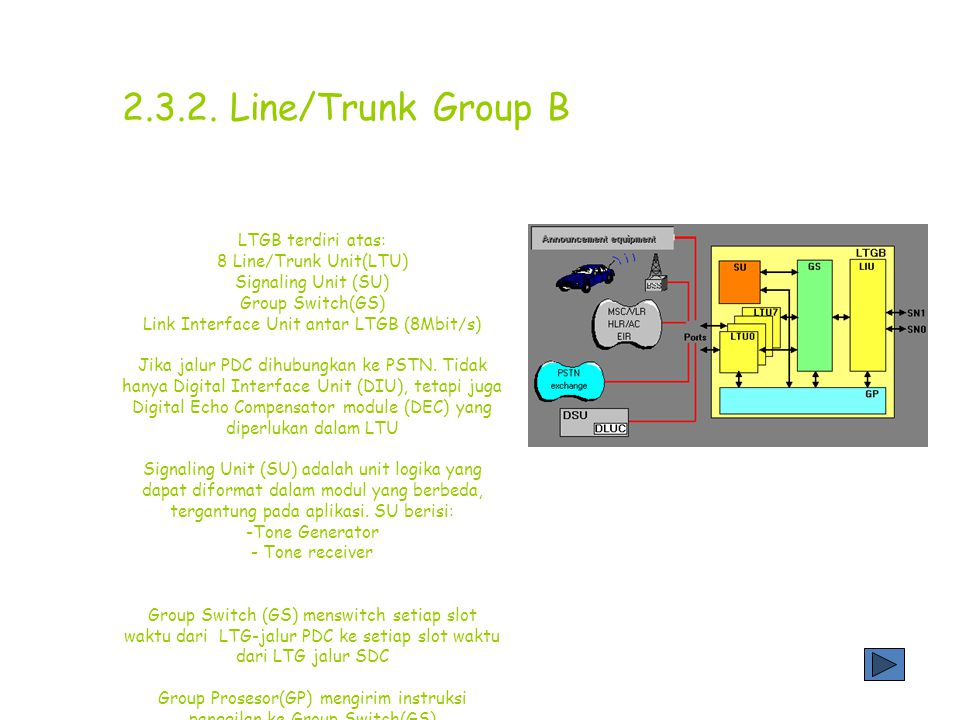 2.3.2. Line/Trunk Group B