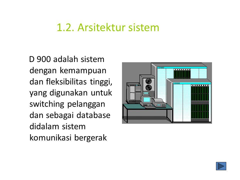 1.2. Arsitektur sistem