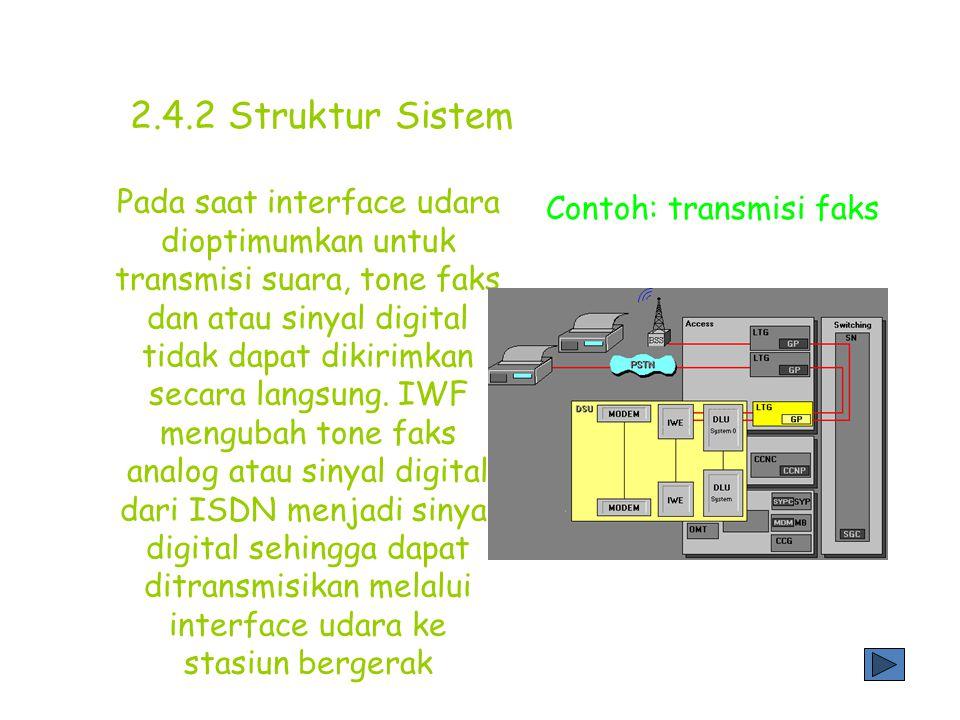 2.4.2 Struktur Sistem Contoh: transmisi faks.