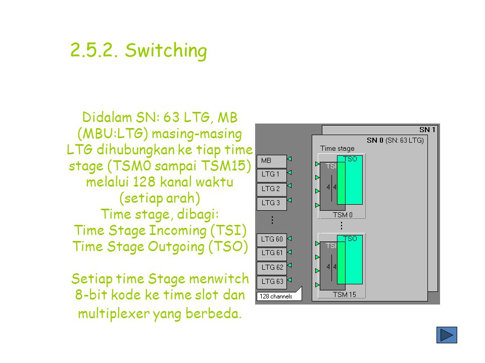 2.5.2. Switching