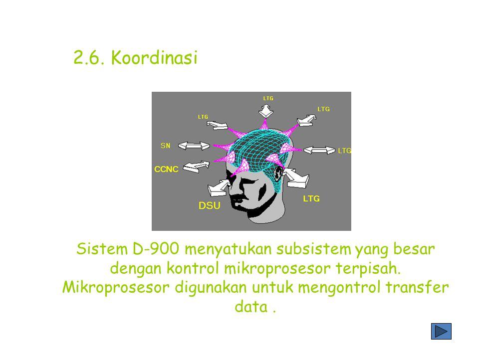 2.6. Koordinasi