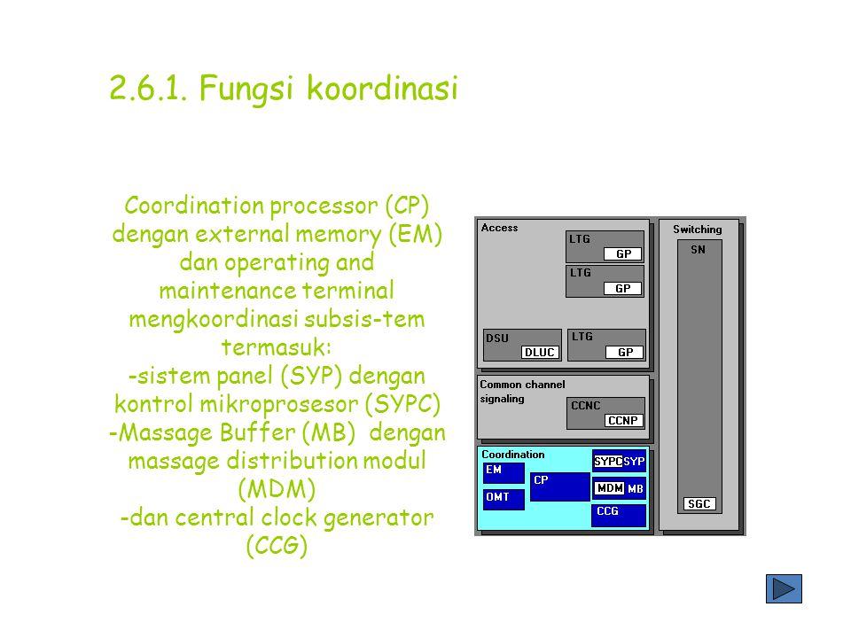 2.6.1. Fungsi koordinasi
