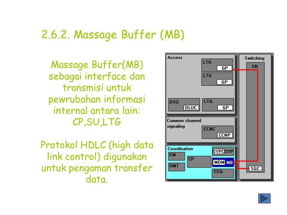 2.6.2. Massage Buffer (MB)