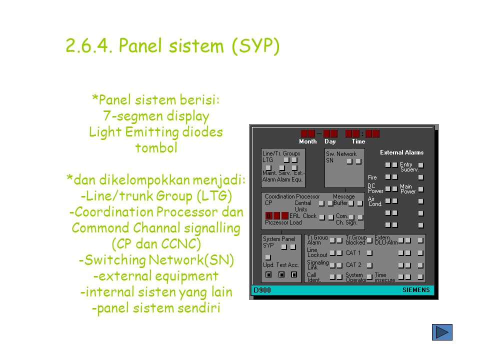 2.6.4. Panel sistem (SYP)