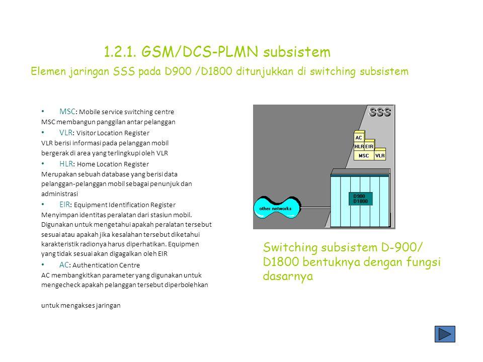 Switching subsistem D-900/ D1800 bentuknya dengan fungsi dasarnya