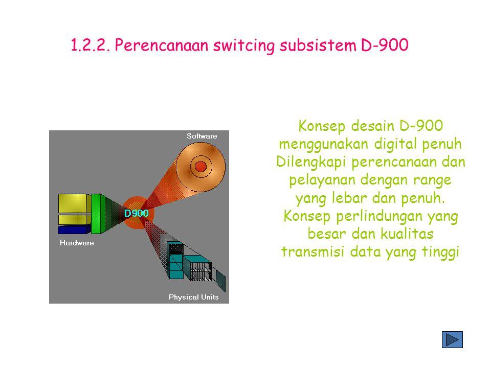1.2.2. Perencanaan switcing subsistem D-900