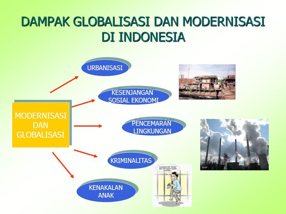 DAMPAK GLOBALISASI DAN MODERNISASI DI INDONESIA